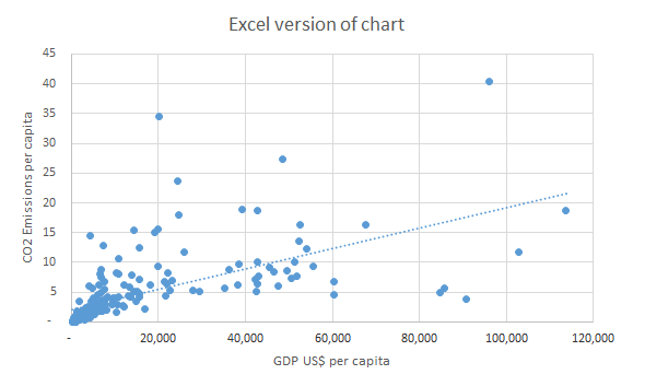 excel-version-of-chart